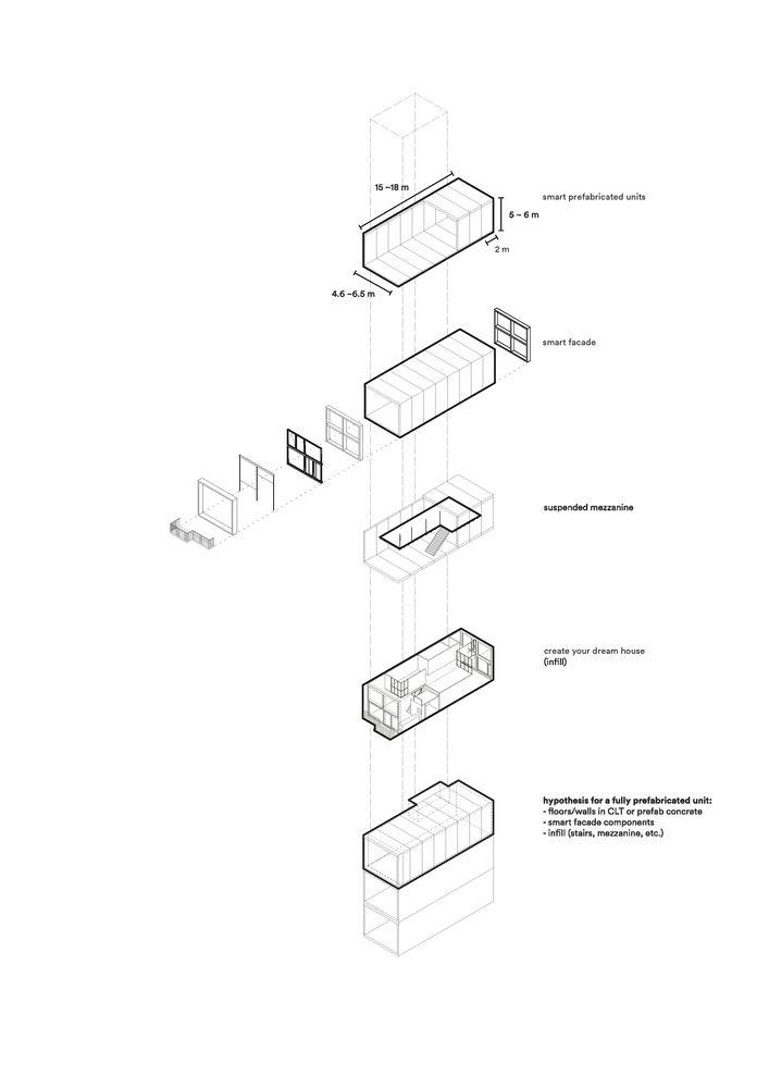 Gallery Of Superlofts Blok Y Marc Koehler Architects 39 Architect Diagram Architecture