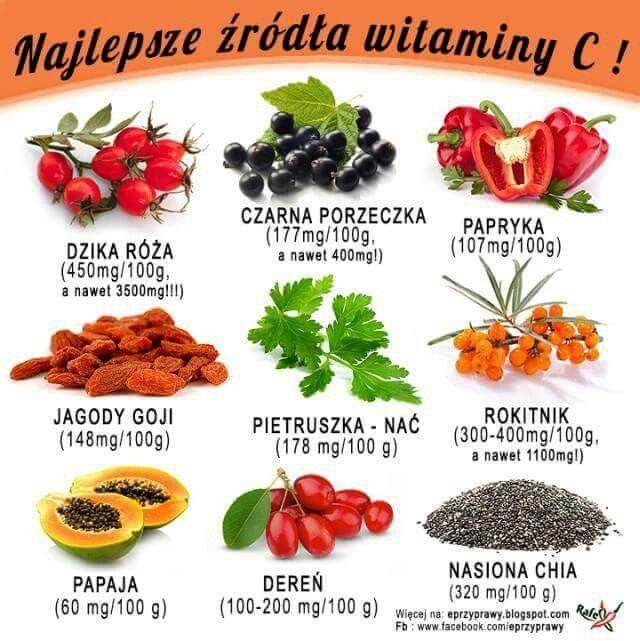 De beste bron van vitamine C
