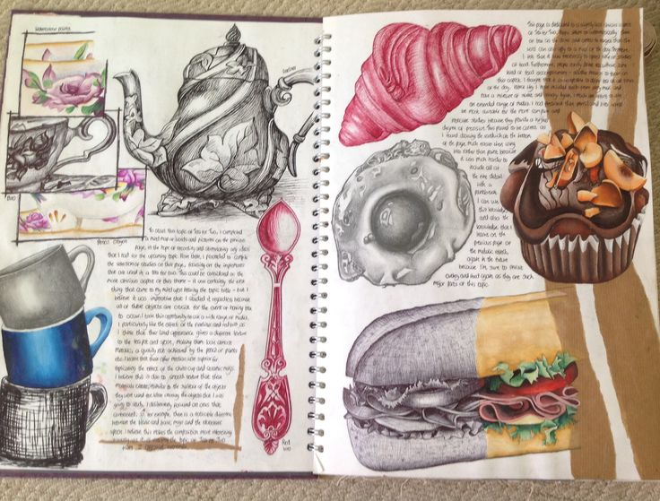 Page from Tea for Two AS Art sketchbook.