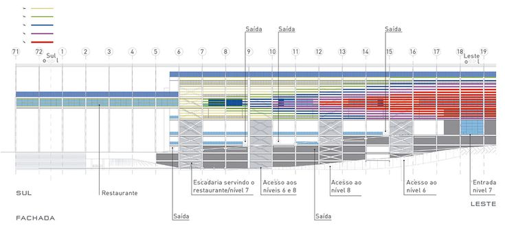 Tetra Projetos e Schulitz: Itaipava Arena Fonte, Nova Salvador - Arcoweb
