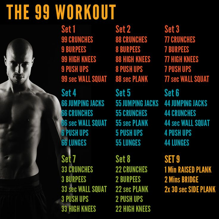 The 99 Tribesports Workout. My word, I think this is meant to be done as one workout..... It's the burpees and wall squats that are killers!