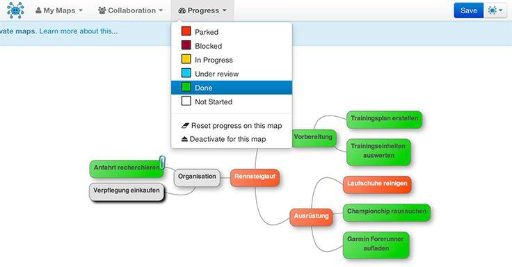 Mindmaps kostenlos: Online-Mindmapping mit MindMup - Alles Nichts Neues