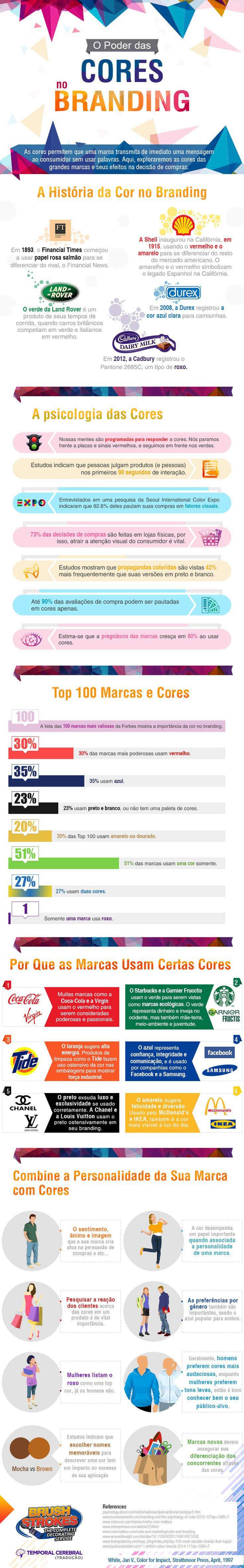 Um lindo infográfico ilustrando o quanto as cores influenciam no branding! Cores novamente, nosso assunto favorito! Além desse infográfico maravilhoso, devo lembrá-los que temos posts ÚNICOS como: como usar os esquemas de cores & um experimento de cores em branding!São conteúdos EXTREMAMENTE relevantes que vão te dizer coisas que você nunca ouviu falar na faculdade! …