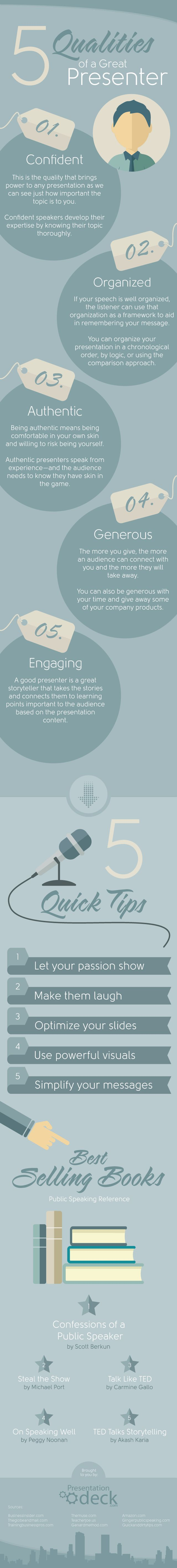 Infographic on qualities of a skillful presenter. Practice & enhance your presentation skills. Second or third interviews often require you to make a presentation to senior managers