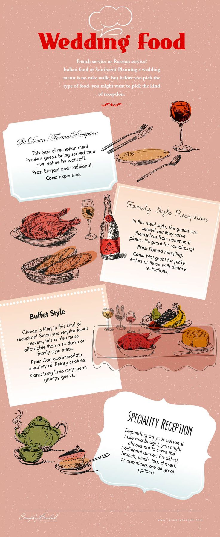 How to pick your wedding reception food