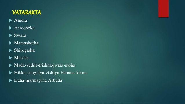 VATARAKTA  Anidra  Aarochoka  Swasa  Mamsakotha  Shirograha  Murcha  Mada-vedna-trishna-jwara-moha  Hikka-pangulya...
