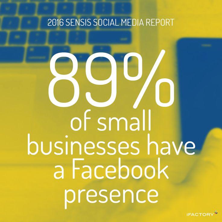 89 percent of small businesses have a Facebook presence. #SensisSocialMediaReport #SensisSocialSocialMediaAustralia #SensisSocial #ifactory #ifactorydigital