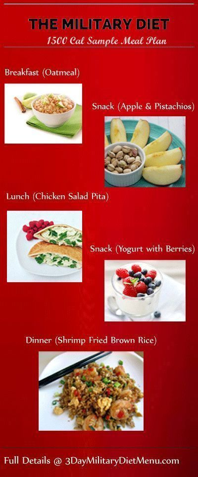 Military Diet Four Days Off Meal Plan - This 1500 calorie diet menu has to be followed during the 4 days after the completion of the military diet.
