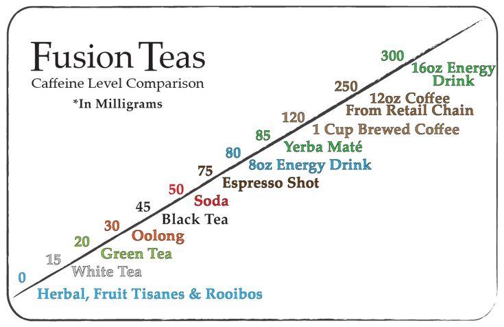 Billedresultat for yerba mate iced tea