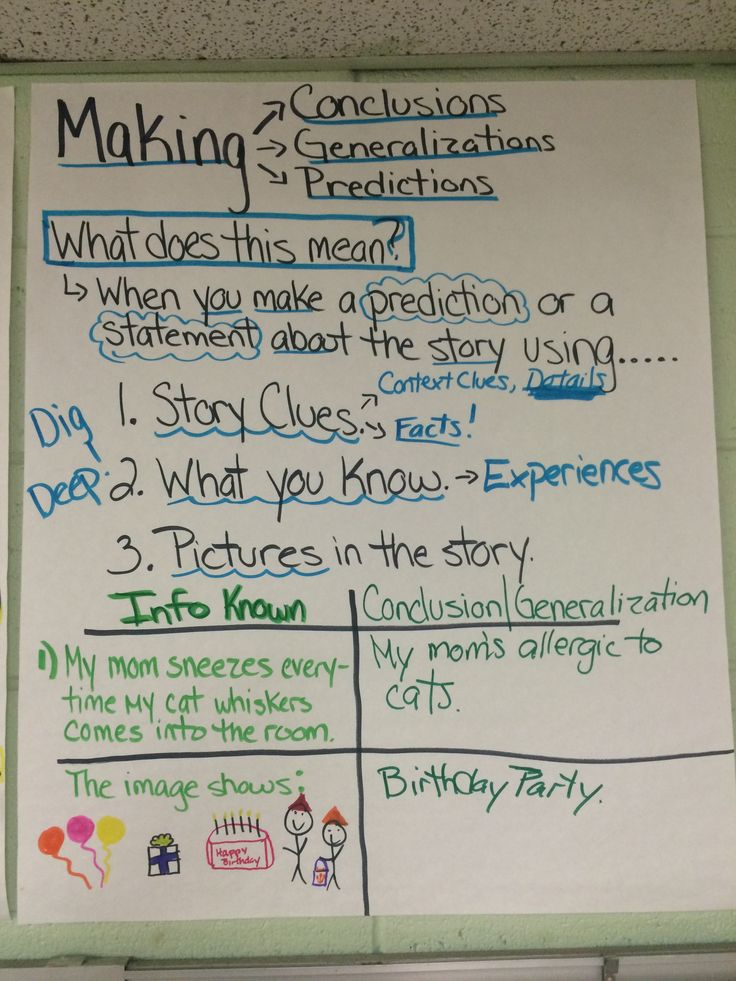 conclusions and generalizations  ela  5th grade  anchor