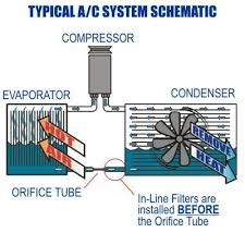 Auto Ac System Repair by Pops Auto Electric of Orlando Florida