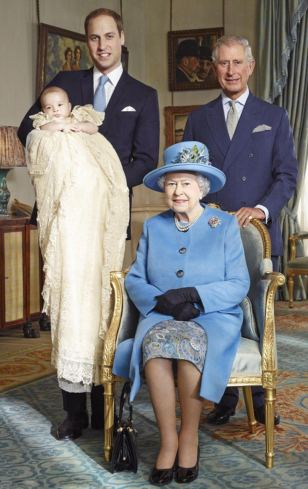 Line of succession...Queen Elizabeth, Prince William
