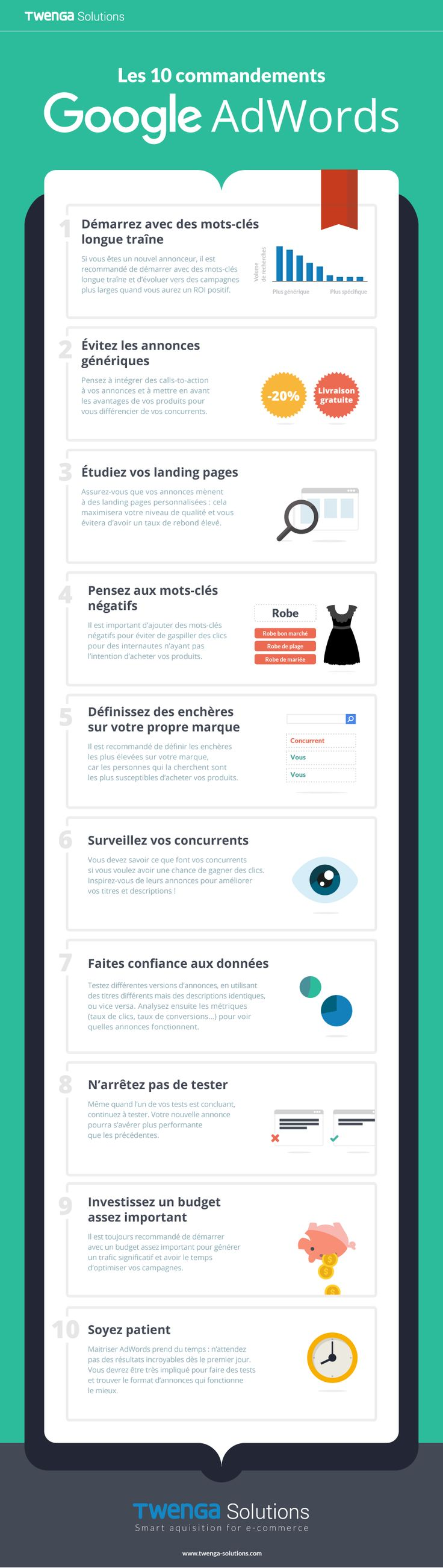 #Infographie : les 10 commandements Google #AdWords  #webmarketing