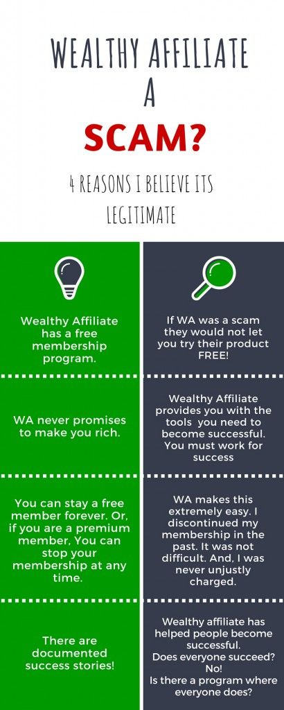 Learn how to make money online! This is my review of Wealthy Affiliate University. Try the membership completely free!