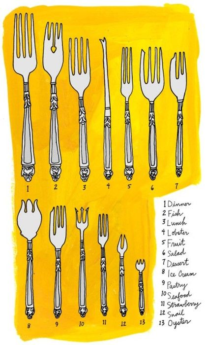 know your forks - Time for a Downton Abbey dinner party.