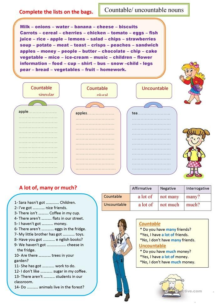 Countable and uncountable nouns - A lot of, much or many