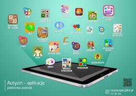 Aplikacje do pracy z dziećmi z autyzmem