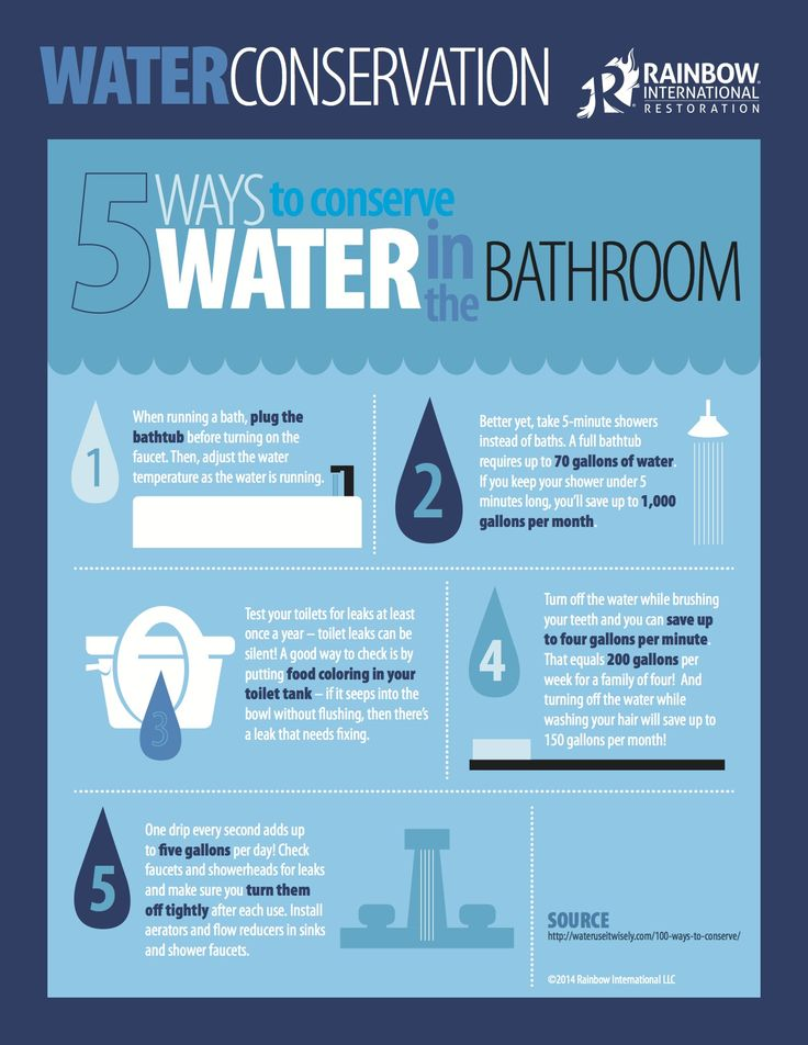 Please visit our blog for more tips on conserving water for How to save water in your house