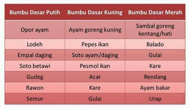 Bumbu2