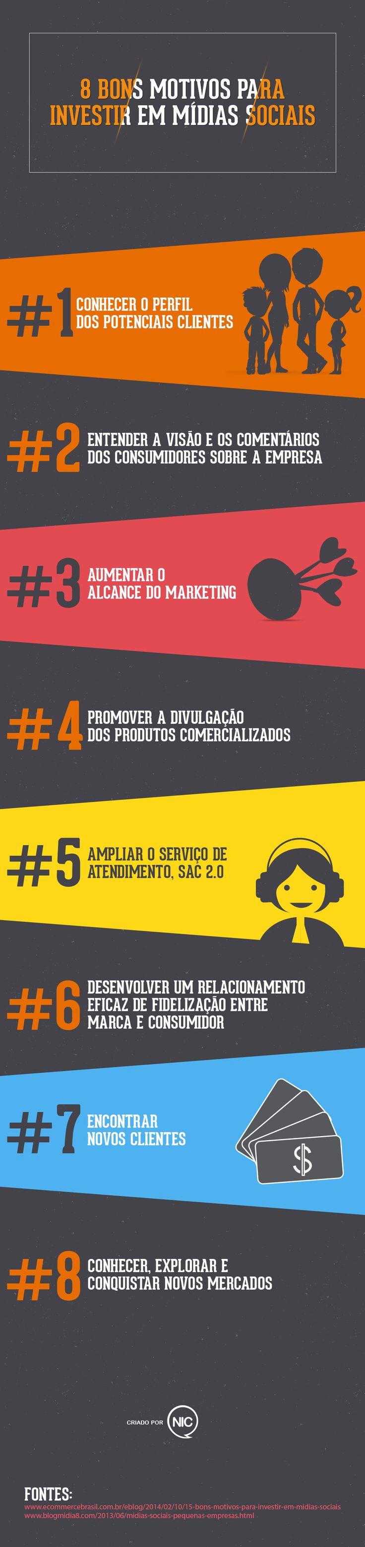 Indicação de 8 bons motivos para investir em mídias sociais que vão desde conhecer o perfil dos clientes até ampliar os serviços do SAC 2.0. Traçando metas de fidelização e conquistas de novos mercados.   Fontes: Ecommerce Brasil e o Blog Midia 8.