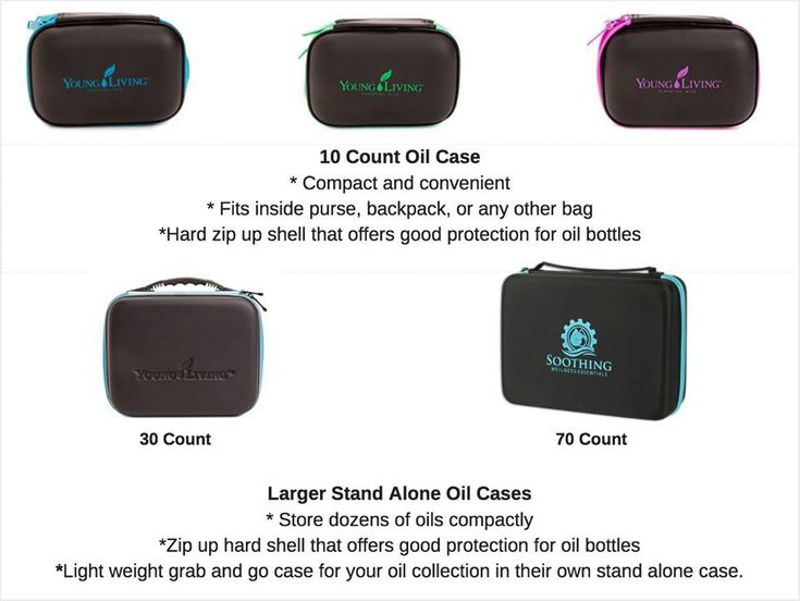 Young Living Oil Cases- Go Packs You are invited to join our group www.facebook….
