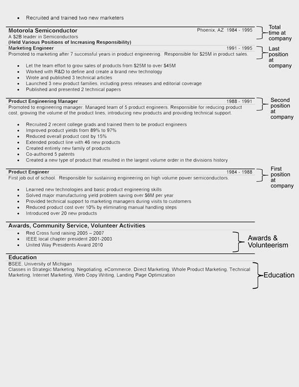Technical Support Resume Samples Best Of 41 For Hybrid Resume Samples Resume Format In 2021 Resume Template Word Unique Resume Template Good Resume Examples