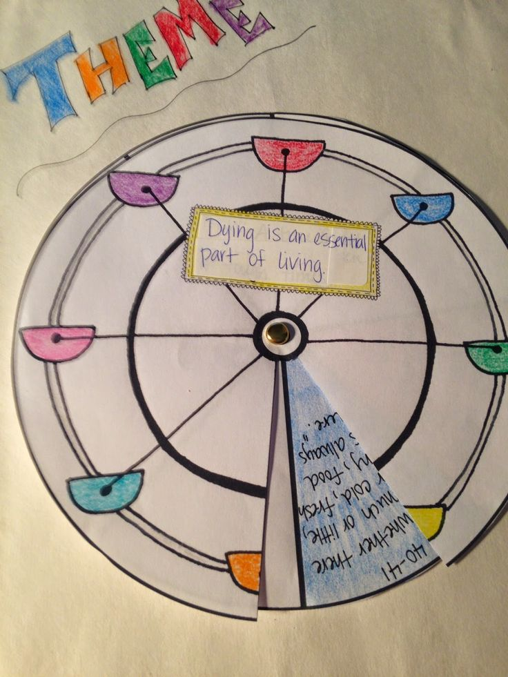Musings from the Middle School: Tuck Everlasting Novel Study... in a Lapbook!!