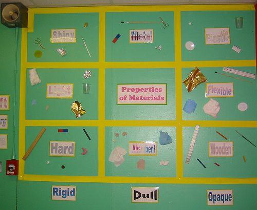 Properties of Materials Year 3 » Classroom Displays
