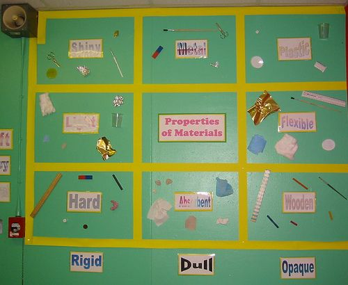 Properties of Material - Good for building larger vocabulary for ELL