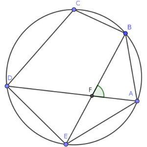 Un ángulo en un pentágono – El blog de Dimates  Problema 4 de la Olitele (Olimpiada Telemática de Cataluña) 2017 Se dirige a una edad de: 16-17 años En un pentágono inscrito en una circunferencia ABCDE trazamos las diagonales AD y BE, que se cortan en F.  Suponiendo conocidos los ángulos internos del pentágono en A (BAE), en E (AED) y en C (DCB), calcular el ángulo entre las diagonales AFB.