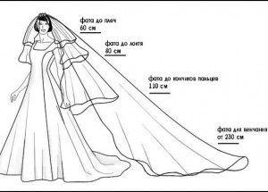 Свадебная фата. Фата невесты