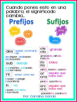 Print the poster and teach your students some common prefixes and suffixes in Spanish.