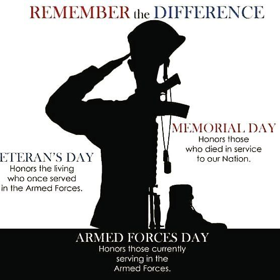 . . . . .  Repost @euphoricherbals) Happy #veteransday - I served 4 years in the #AirForce. Thank you if you served  . Tag a veteran! . . #veteran #veterans #iserved #femaleveteran #military #airforce #marines #army #navy #militaryfamily #militarymom