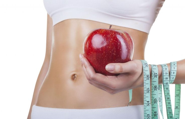 Weight Loss and Metabolism