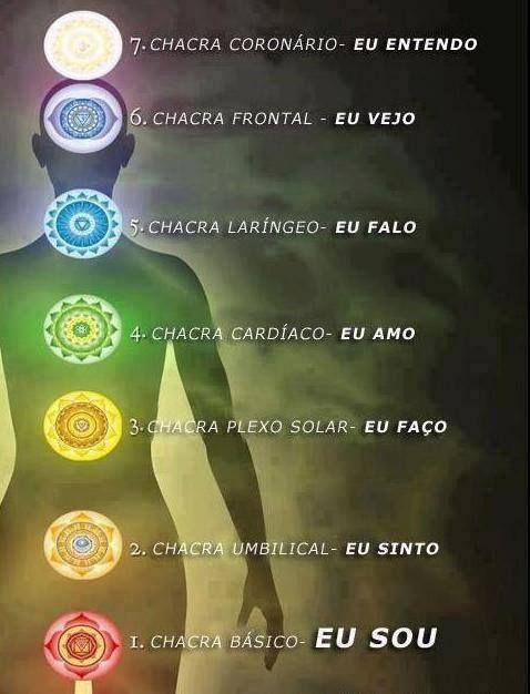 7 Chacras
