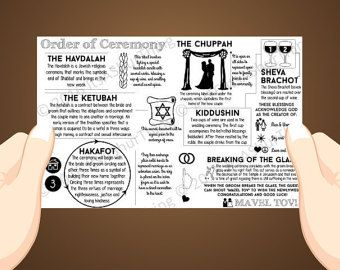 Jewish Wedding Infographic Program