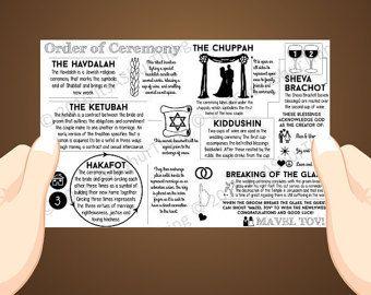 Jewish Wedding Infographic Program