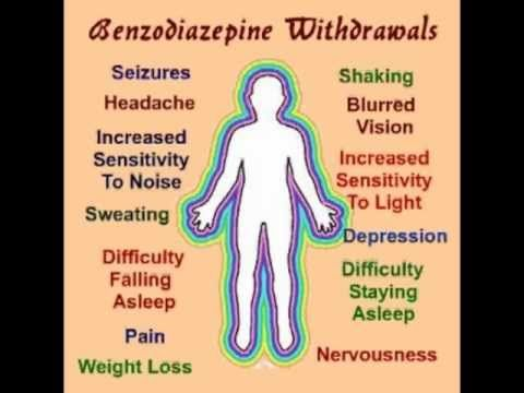 Benzodiazepine Withdrawal Symptoms - Benzo Withdrawal Symptoms - Xanax W...