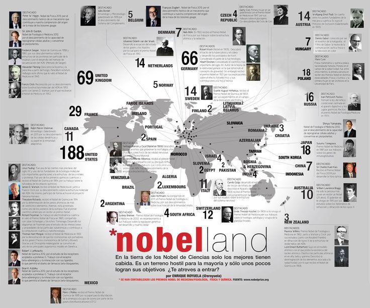 Infografía de Quique Royuela para Principia