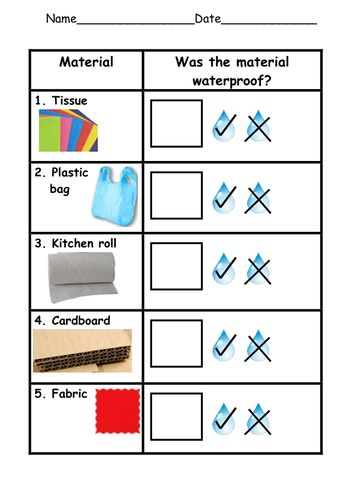 13 best teaching materials ks1 images on Pinterest | Bricolage ...