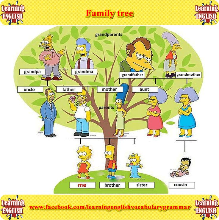 Family tree learning about families / family members Esl