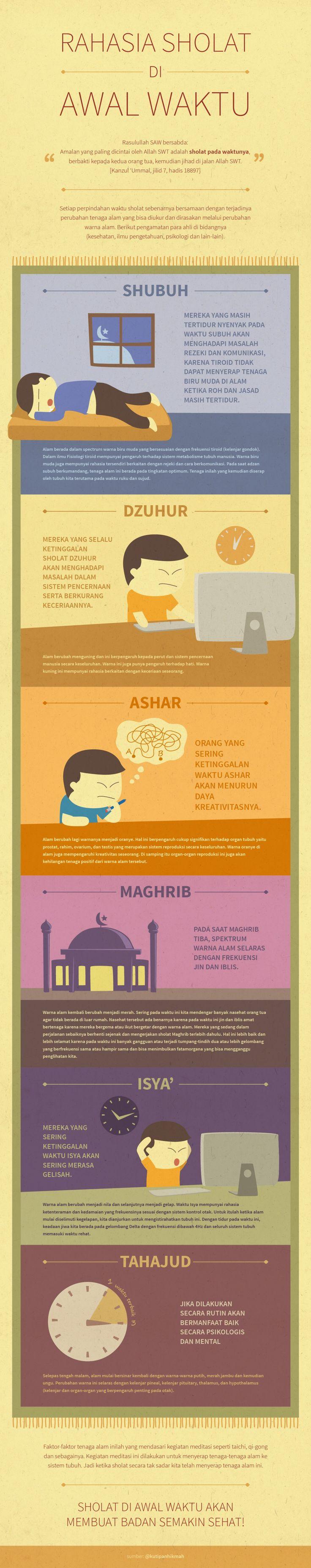 Rahasia Sholat di Awal Waktu Infographic
