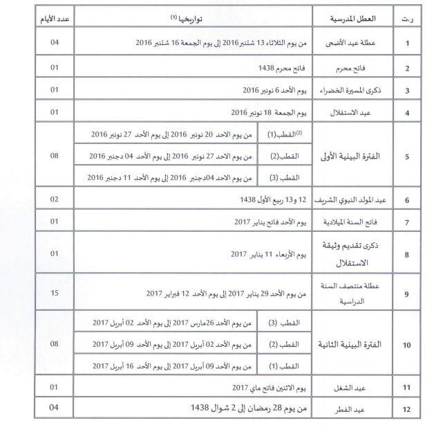 vacances scolaires 2016 2017 maroc