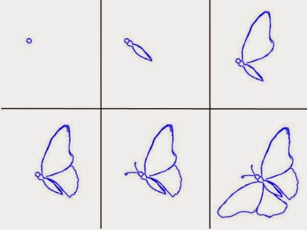 Image result for simple butterfly drawing step by step