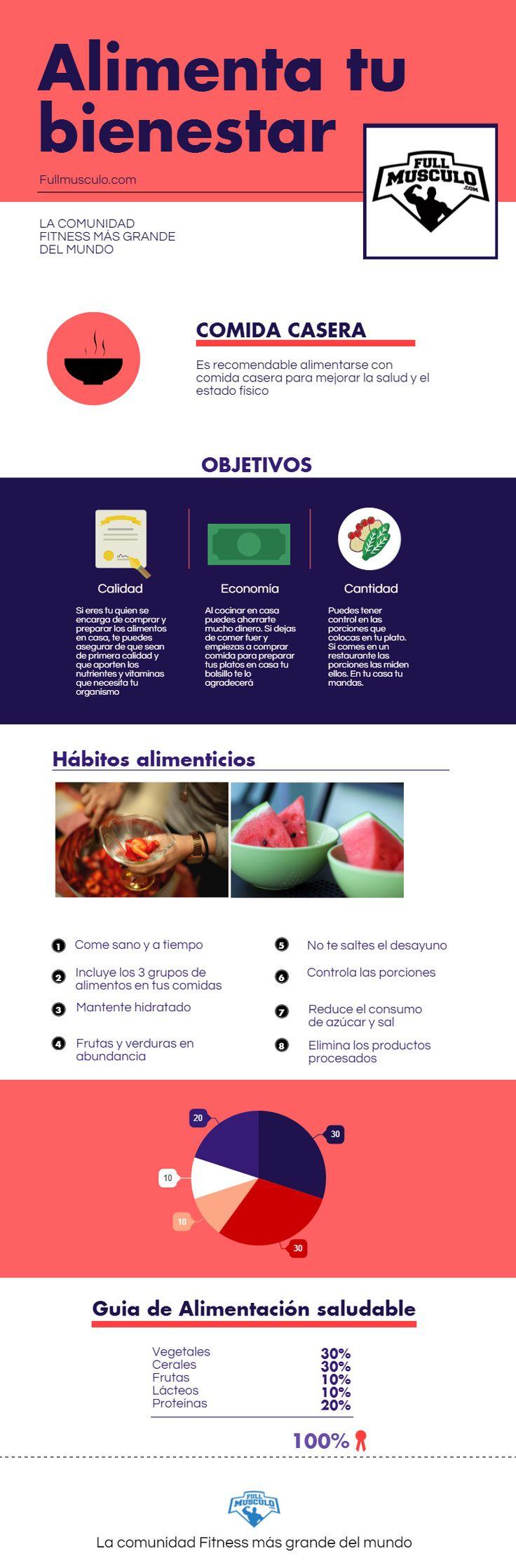 habitos alimenticios infografia