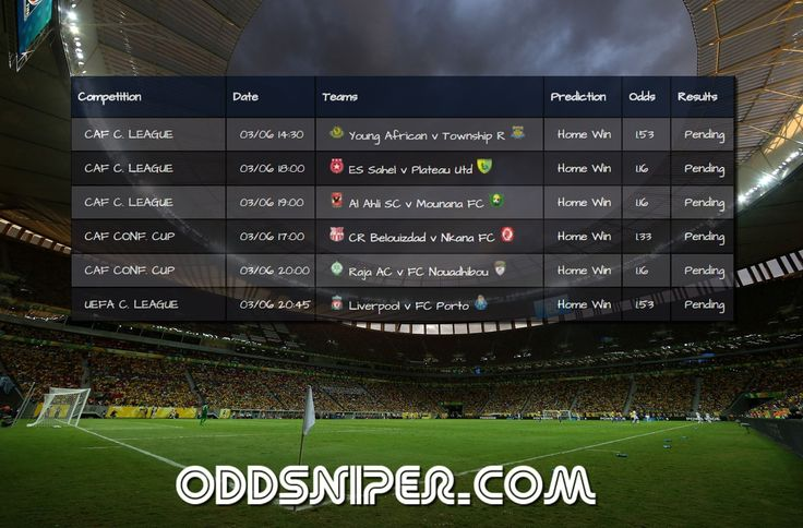 Hey Guys Yesterday All Free Picks Was Win ;)   Today We Will Offer a Free Trial For All Fans 6 Games That Will Win   Maxbet On This 6 Games And Enjoy The +5 Odds For Free   The Complete List Game Picks Are Here : www.oddsniper.com    #BettingTips #Bet365 #Soccer #Football #Win #Betting #Tips #Odds #Picks #soccertips