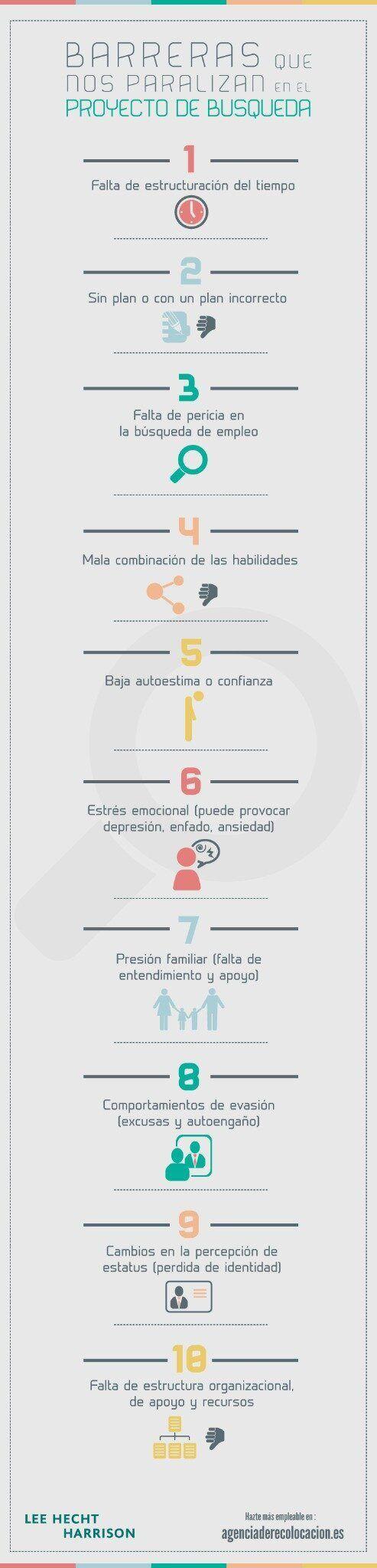 10 barreras en la búsqueda de #empleo Vía: agenciadecolocacion.es