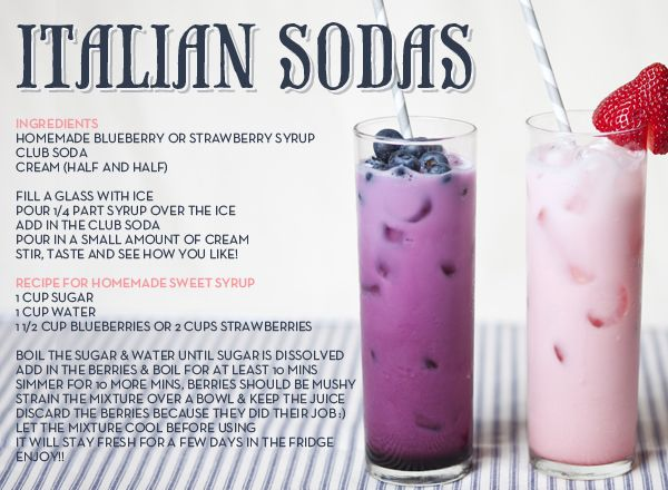 Italian Sodas...I plan on doing lots of entertaining this summer. Great beverage idea.