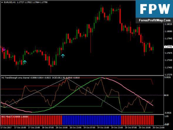 Options spread trade dubai