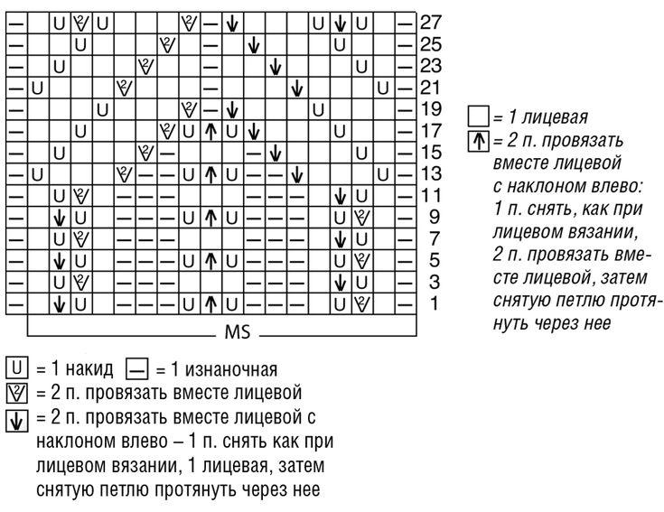 Ажурный кардиган с поясом - схема вязания спицами. Вяжем Кардиганы на Verena.ru